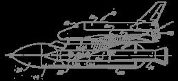 Sinnbild für die strategische Vorgehensweise bei Aufbau und Entwicklung einer Marke. Das Bild zeigt eine technische Zeichnung eines Space Shuttles in der Seitenansicht.